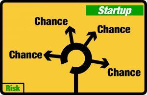 Различные варианты выбора действий